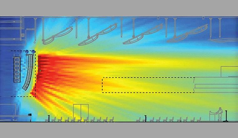 schermata del software mapp xt. a zone di colore diverso, corrispondono pressioni sonore diverse